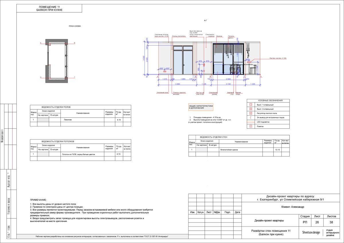 Пример согласованного дизайн-проекта